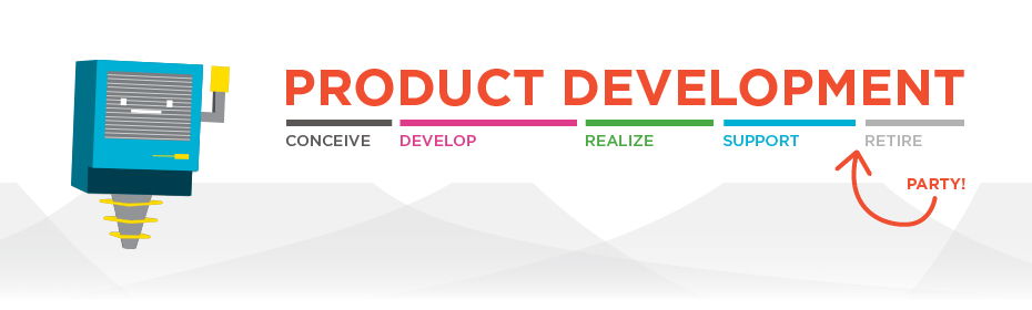 Product development process synapse product development for Product development and design for manufacturing