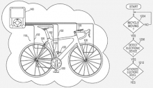 Apple registers for iBike patent- Wall of Cool at Synapse Product Development