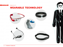 Wearable Tech: Eastside Leadership Conf.- Wall of Cool at Synapse Product Development