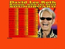 David Lee Roth Runnin With The Devil Soundboard!- Wall of Cool at Synapse Product Development